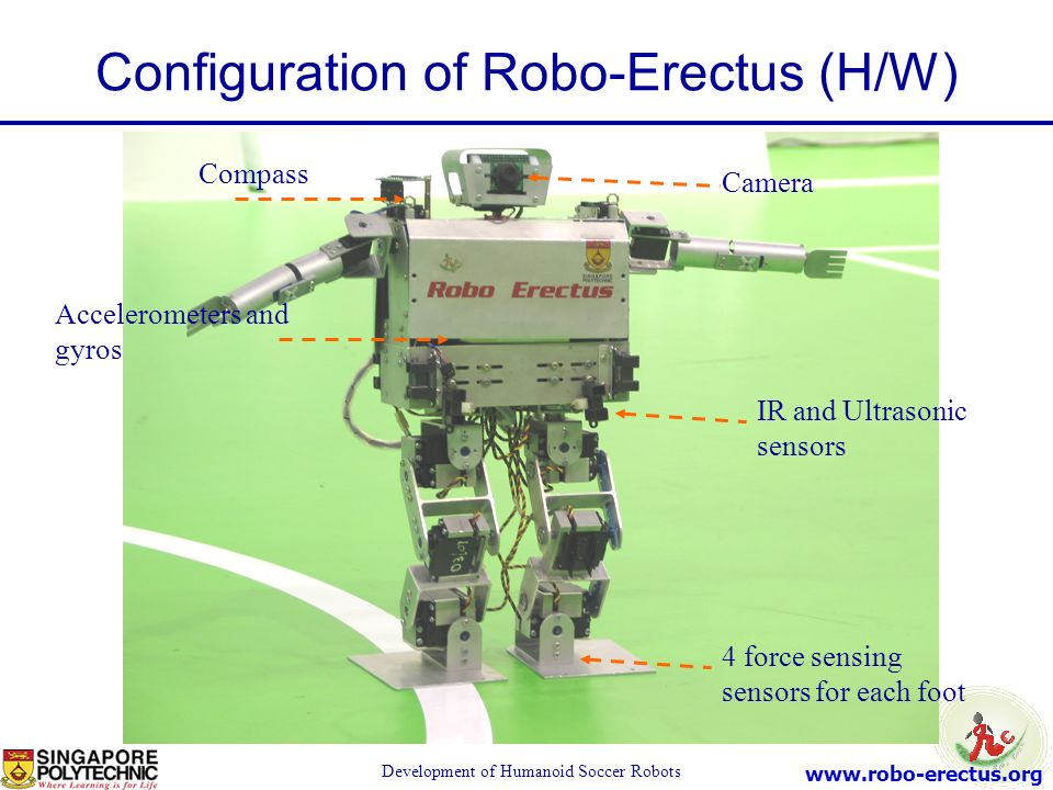 www.robo-erectus.org Development of Humanoid Soccer Robots 4 force sensing sensors for each foot Accelerometers and gyros Camera Configuration of Robo