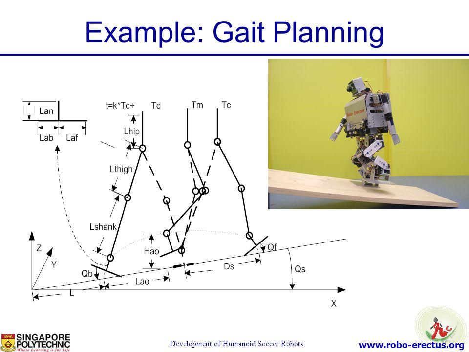 www.robo-erectus.org Development of Humanoid Soccer Robots Example: Gait Planning