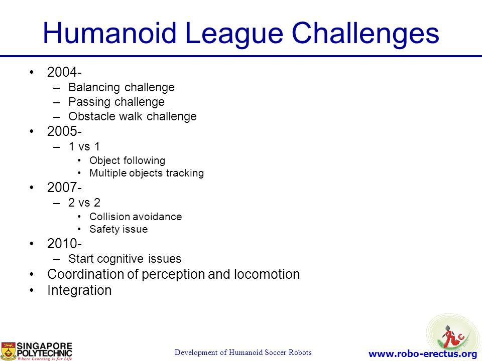www.robo-erectus.org Development of Humanoid Soccer Robots Humanoid League Challenges 2004- –Balancing challenge –Passing challenge –Obstacle walk cha
