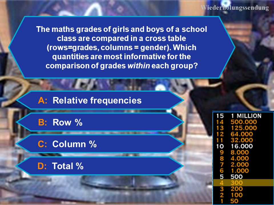 14 Wiederholungssendung A: Relative frequencies C: Column % D: Total % The maths grades of girls and boys of a school class are compared in a cross table (rows=grades, columns = gender).