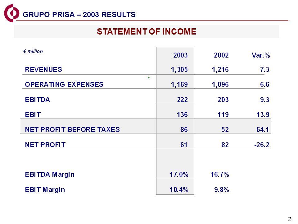 2 million GRUPO PRISA – 2003 RESULTS STATEMENT OF INCOME