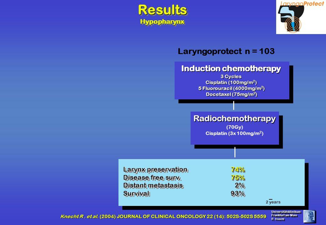Universitätsklinikum Frankfurt am Main R. Knecht Universitätsklinikum Frankfurt am Main R. Knecht Induction chemotherapy 3 Cycles Cisplatin (100mg/m 2