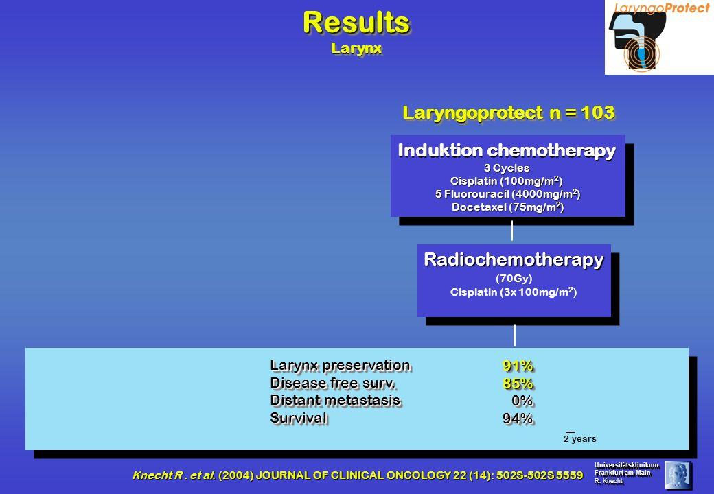 Universitätsklinikum Frankfurt am Main R. Knecht Universitätsklinikum Frankfurt am Main R. Knecht Induktion chemotherapy 3 Cycles Cisplatin (100mg/m 2