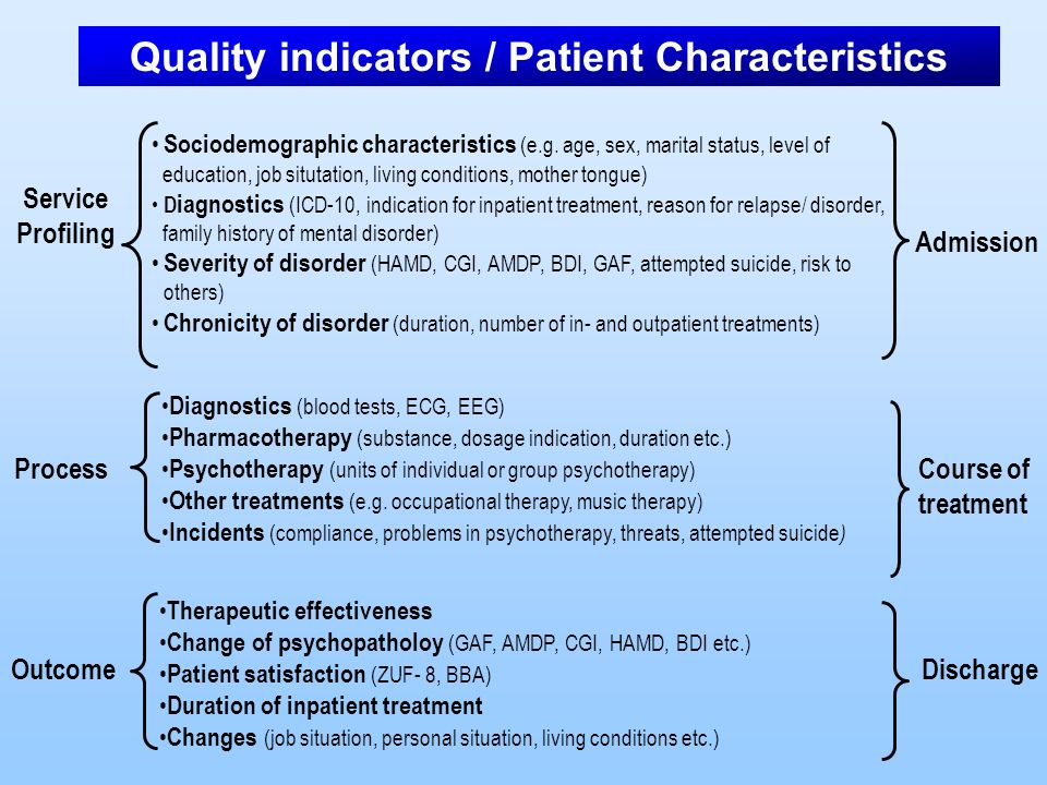 Quality Assurance Initiatives in Psychiatric and Psychotherapeutic Care for Depression Experiences from the South-German QA project and the German Competence Network on Depression PD Dr.