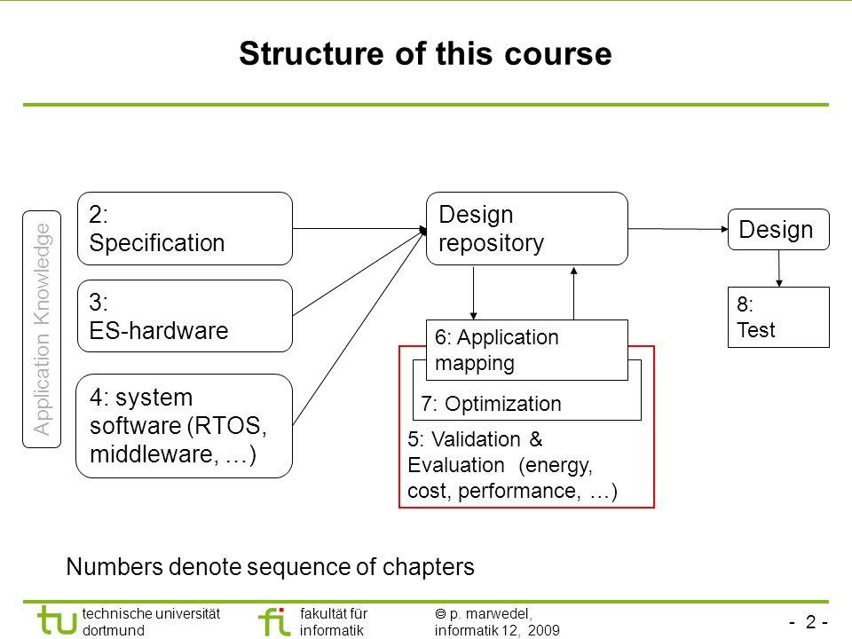 - 2 - technische universität dortmund fakultät für informatik p. marwedel, informatik 12, 2009 Structure of this course 2: Specification 3: ES-hardwar