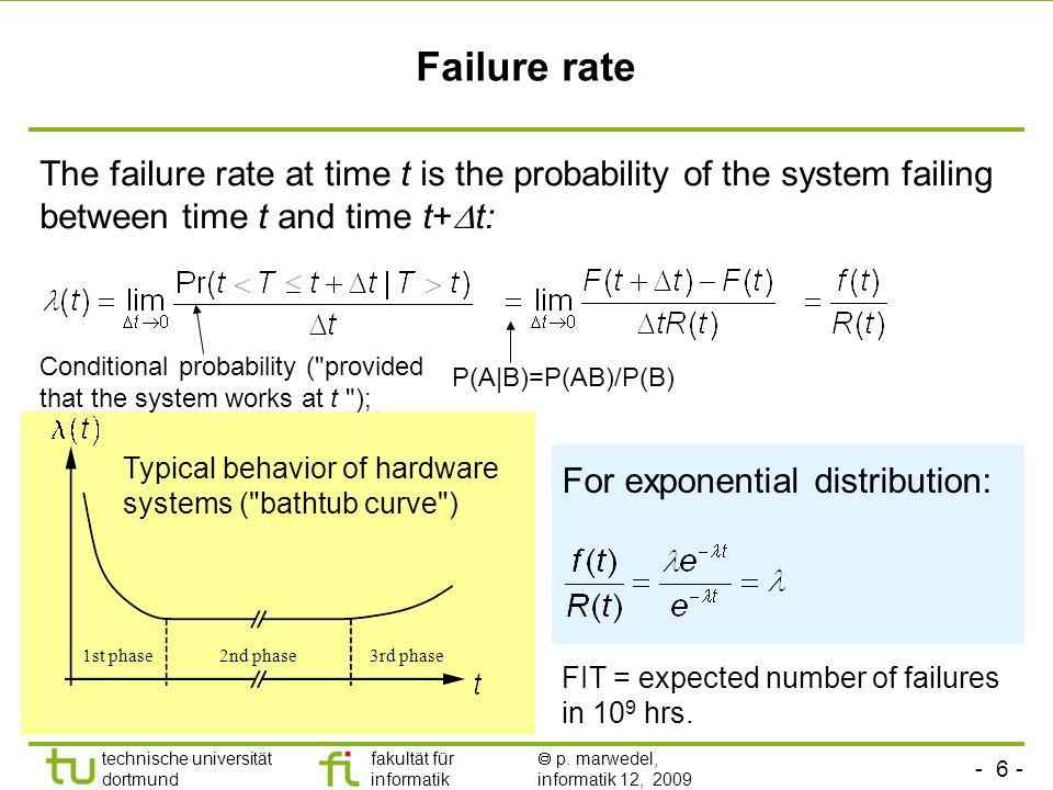 - 6 - technische universität dortmund fakultät für informatik p. marwedel, informatik 12, 2009 Failure rate The failure rate at time t is the probabil