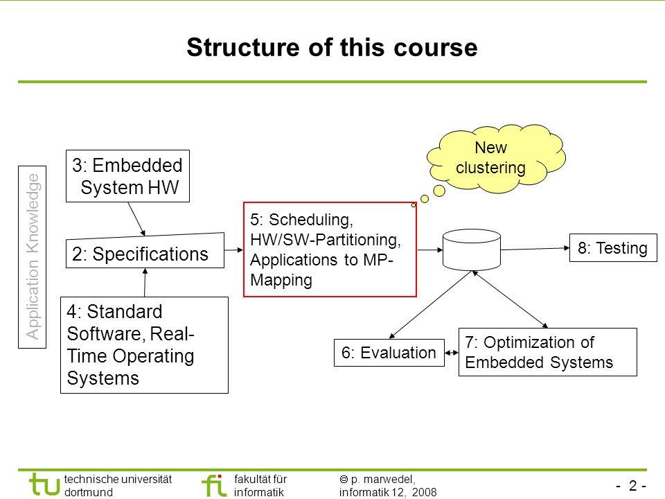 - 2 - technische universität dortmund fakultät für informatik p. marwedel, informatik 12, 2008 TU Dortmund Structure of this course New clustering 2: