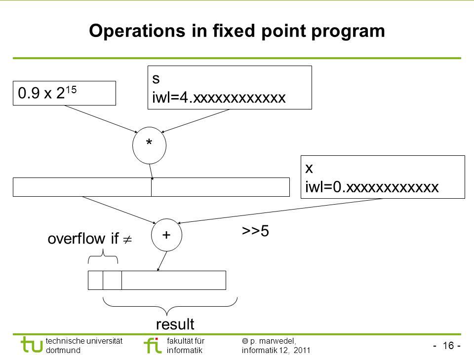 - 16 - technische universität dortmund fakultät für informatik p. marwedel, informatik 12, 2011 Operations in fixed point program 0.9 x 2 15 s iwl=4.x