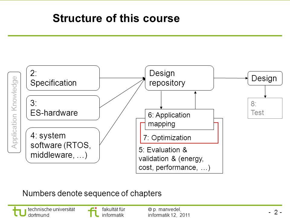 - 2 - technische universität dortmund fakultät für informatik p. marwedel, informatik 12, 2011 Structure of this course 2: Specification 3: ES-hardwar