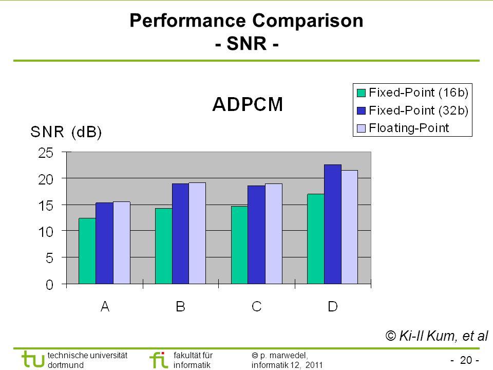 - 20 - technische universität dortmund fakultät für informatik p. marwedel, informatik 12, 2011 Performance Comparison - SNR - © Ki-Il Kum, et al