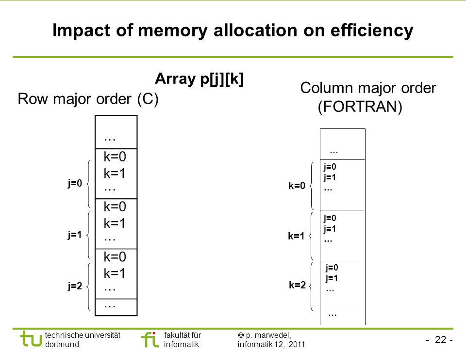 - 22 - technische universität dortmund fakultät für informatik p. marwedel, informatik 12, 2011 Impact of memory allocation on efficiency Array p[j][k