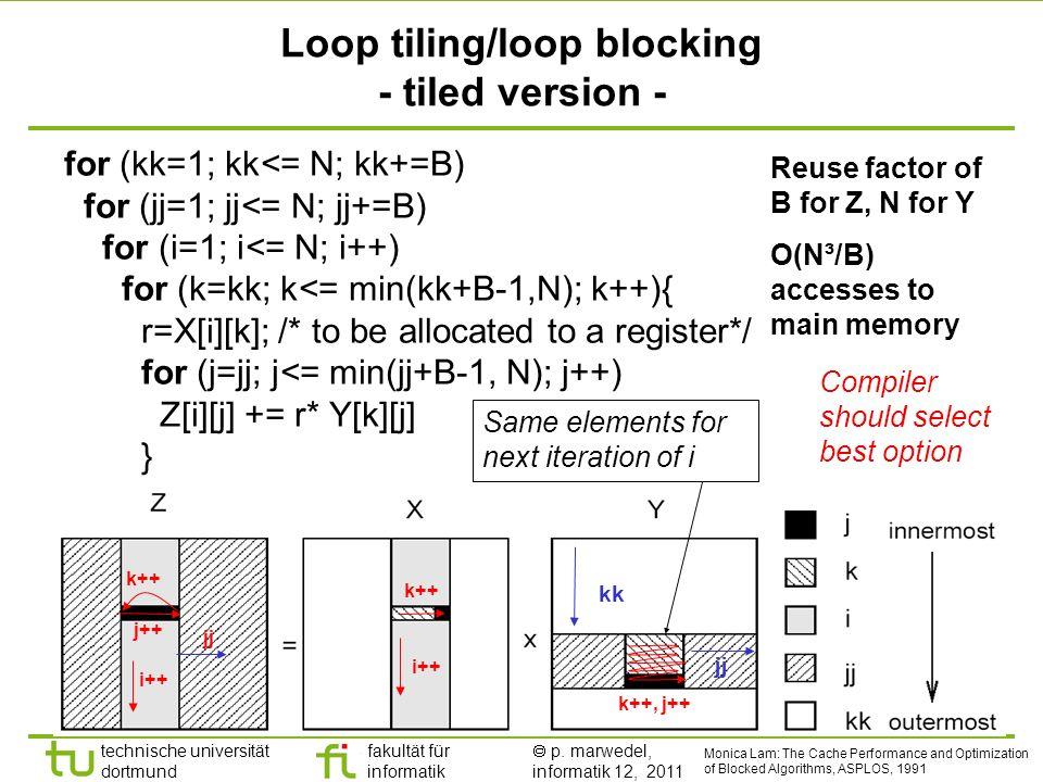 - 34 - technische universität dortmund fakultät für informatik p. marwedel, informatik 12, 2011 Loop tiling/loop blocking - tiled version - for (kk=1;
