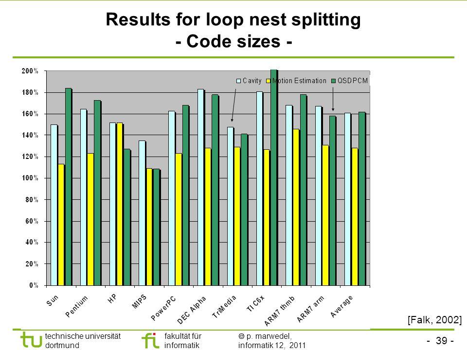 - 39 - technische universität dortmund fakultät für informatik p. marwedel, informatik 12, 2011 Results for loop nest splitting - Code sizes - [Falk,