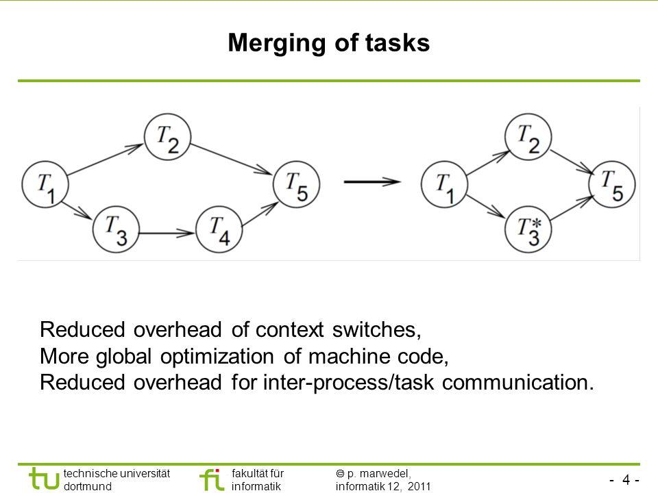 - 4 - technische universität dortmund fakultät für informatik p. marwedel, informatik 12, 2011 Merging of tasks Reduced overhead of context switches,