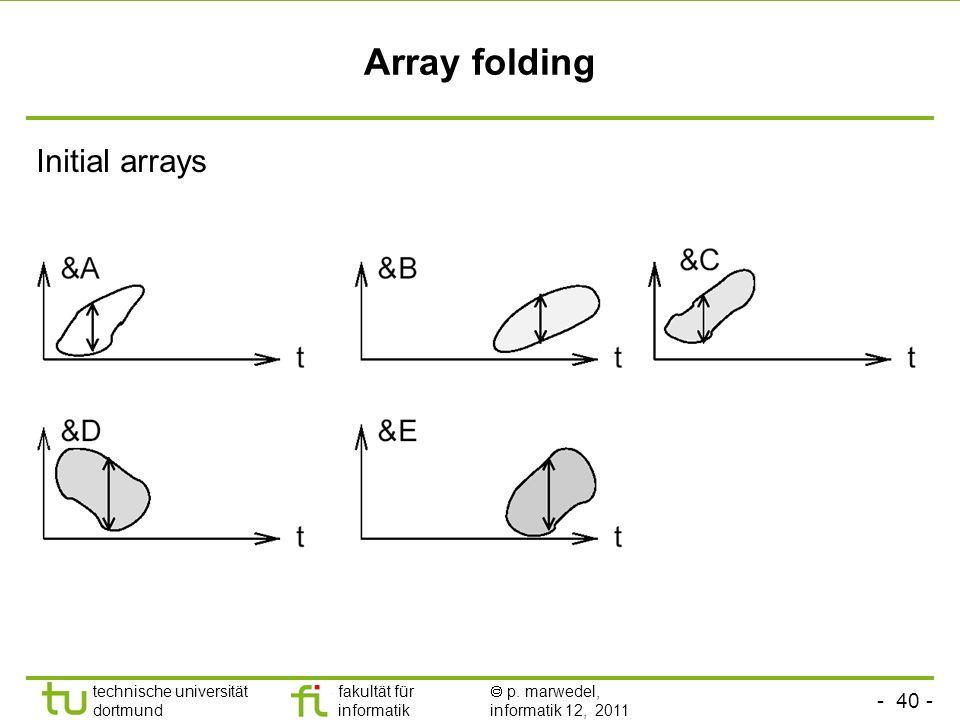 - 40 - technische universität dortmund fakultät für informatik p. marwedel, informatik 12, 2011 Array folding Initial arrays