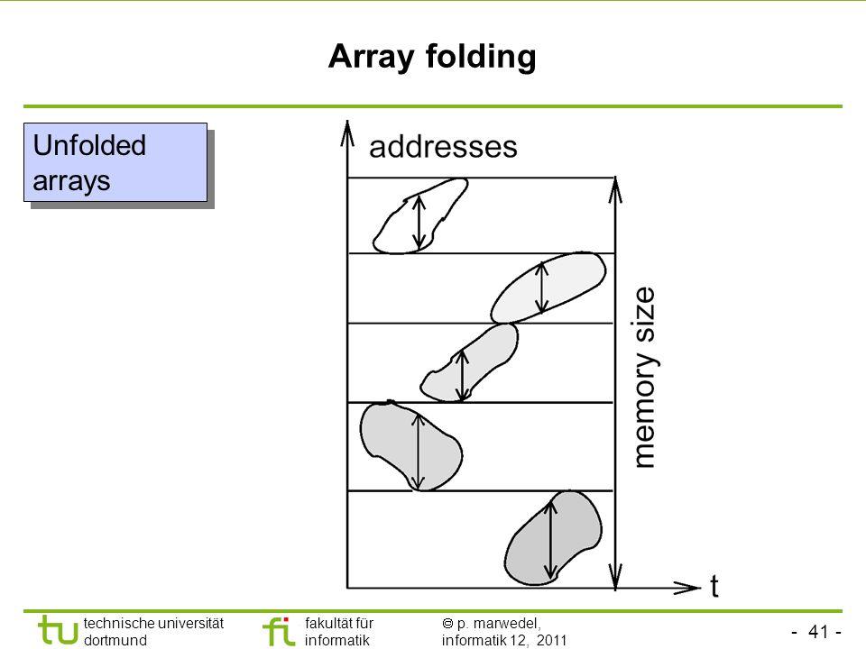 - 41 - technische universität dortmund fakultät für informatik p. marwedel, informatik 12, 2011 Array folding Unfolded arrays