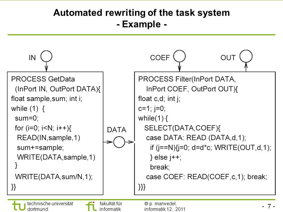- 7 - technische universität dortmund fakultät für informatik p. marwedel, informatik 12, 2011 Automated rewriting of the task system - Example -
