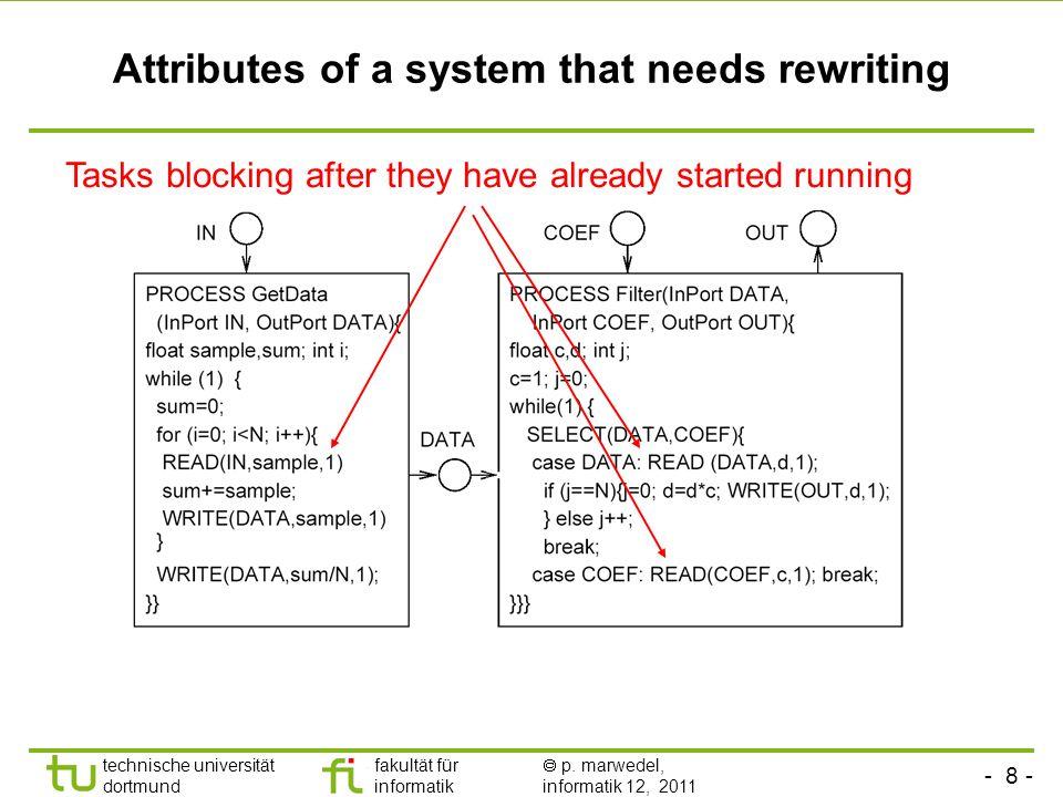 - 8 - technische universität dortmund fakultät für informatik p. marwedel, informatik 12, 2011 Attributes of a system that needs rewriting Tasks block