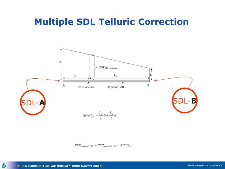 CONGRESO SOBRE INTEGRIDAD EN INSTALACION DE GAS Y PETROLEO Multiple SDL Telluric Correction SDL-A SDL-B