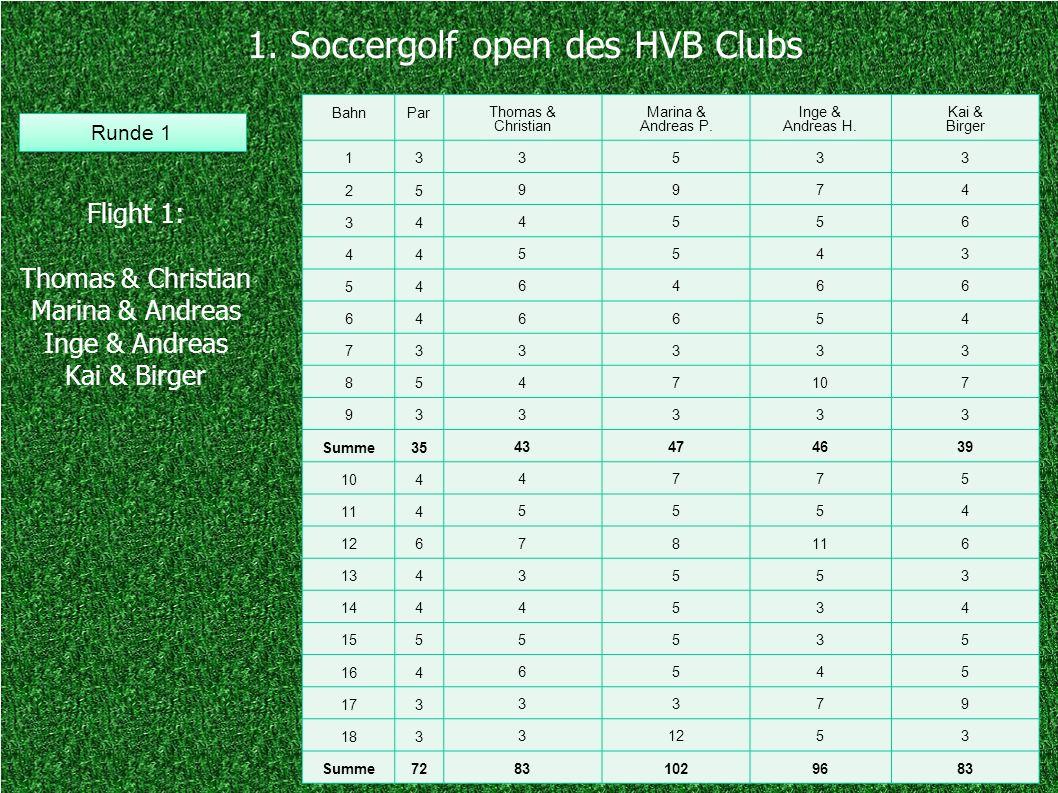 1. Soccergolf open des HVB Clubs Flight 1: Thomas & Christian Marina & Andreas Inge & Andreas Kai & Birger Runde 1 BahnPar Thomas & Christian Marina &