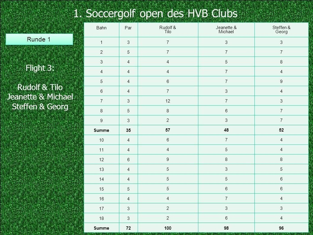 1. Soccergolf open des HVB Clubs Flight 3: Rudolf & Tilo Jeanette & Michael Steffen & Georg Runde 1 BahnPar Rudolf & Tilo Jeanette & Michael Steffen &