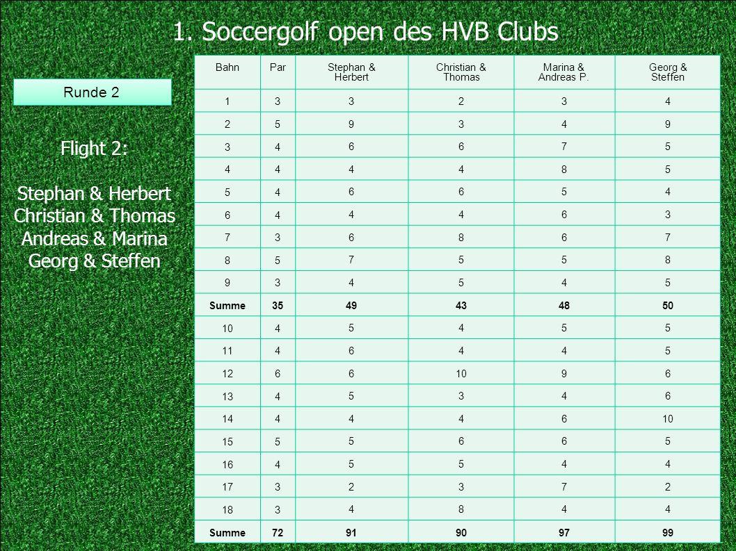 1. Soccergolf open des HVB Clubs Flight 2: Stephan & Herbert Christian & Thomas Andreas & Marina Georg & Steffen Runde 2 BahnPar Stephan & Herbert Chr