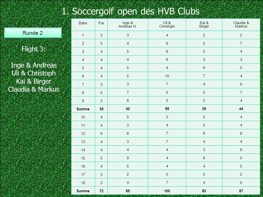 1. Soccergolf open des HVB Clubs Flight 3: Inge & Andreas Uli & Christoph Kai & Birger Claudia & Markus Runde 1 Runde 2 BahnPar Inge & Andreas H. Uli