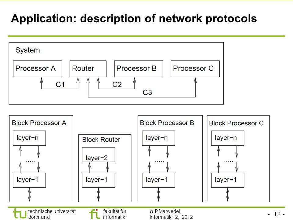 - 12 - technische universität dortmund fakultät für informatik P.Marwedel, Informatik 12, 2012 Application: description of network protocols