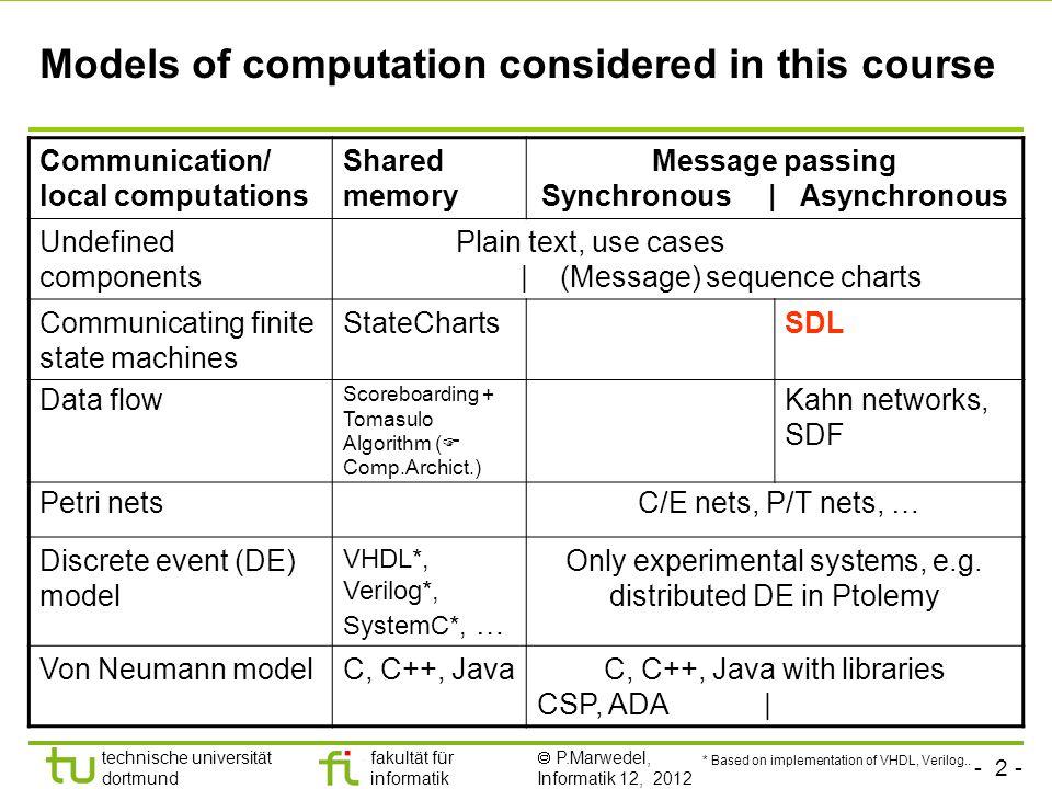 - 2 - technische universität dortmund fakultät für informatik P.Marwedel, Informatik 12, 2012 Models of computation considered in this course Communic