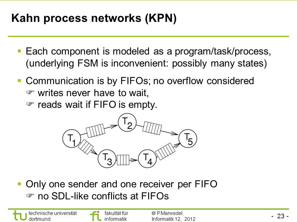 - 23 - technische universität dortmund fakultät für informatik P.Marwedel, Informatik 12, 2012 Kahn process networks (KPN) Each component is modeled a