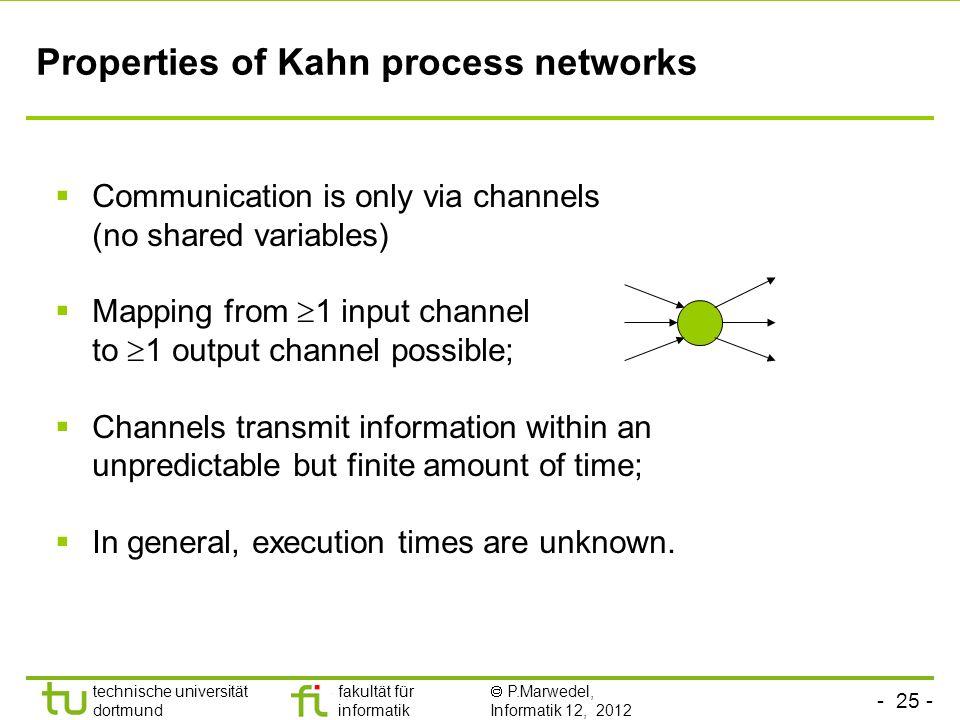 - 25 - technische universität dortmund fakultät für informatik P.Marwedel, Informatik 12, 2012 Properties of Kahn process networks Communication is on