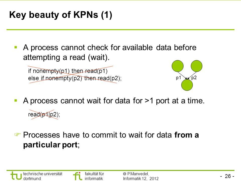 - 26 - technische universität dortmund fakultät für informatik P.Marwedel, Informatik 12, 2012 Key beauty of KPNs (1) A process cannot check for avail