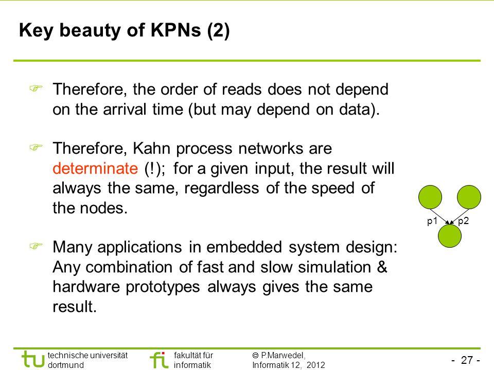 - 27 - technische universität dortmund fakultät für informatik P.Marwedel, Informatik 12, 2012 Key beauty of KPNs (2) Therefore, the order of reads do
