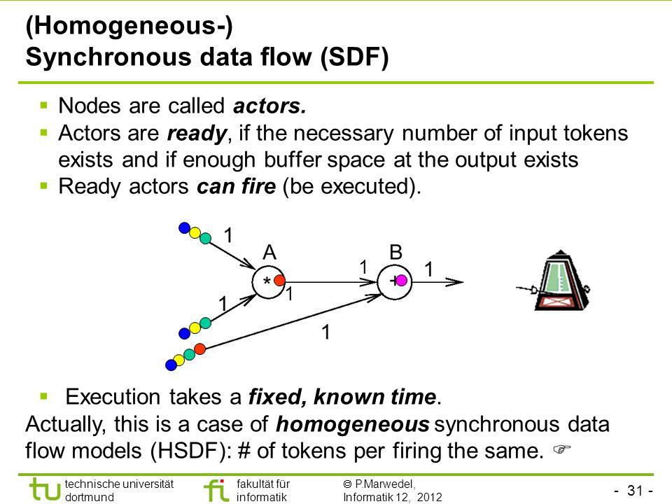 - 31 - technische universität dortmund fakultät für informatik P.Marwedel, Informatik 12, 2012 (Homogeneous-) Synchronous data flow (SDF) Nodes are ca