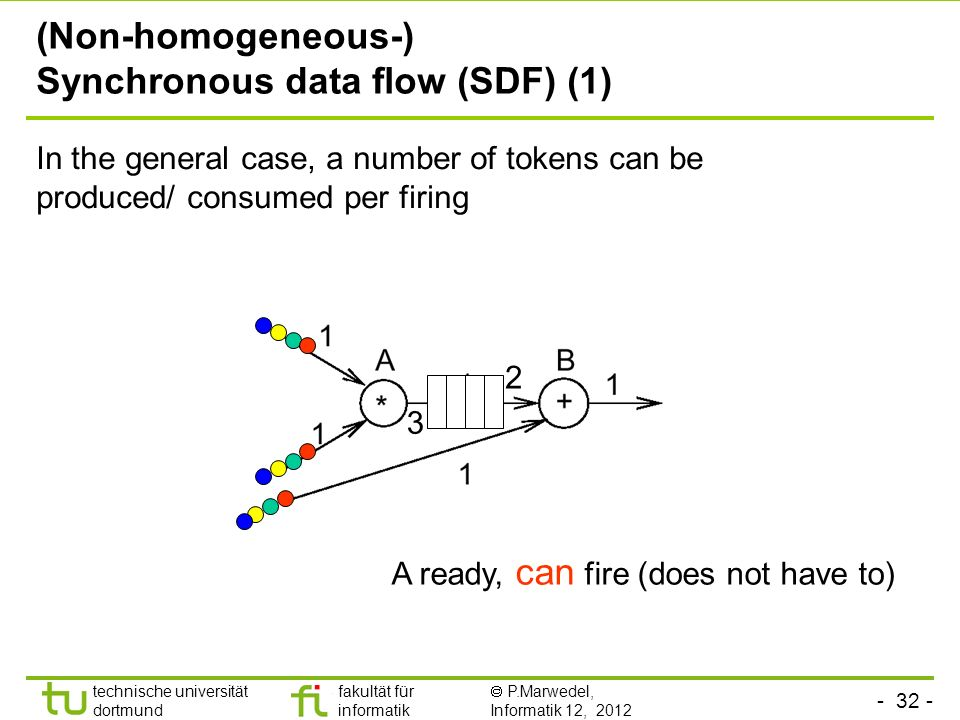 - 32 - technische universität dortmund fakultät für informatik P.Marwedel, Informatik 12, 2012 (Non-homogeneous-) Synchronous data flow (SDF) (1) In t