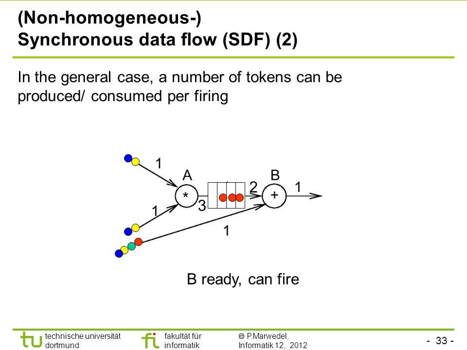 - 33 - technische universität dortmund fakultät für informatik P.Marwedel, Informatik 12, 2012 (Non-homogeneous-) Synchronous data flow (SDF) (2) In t