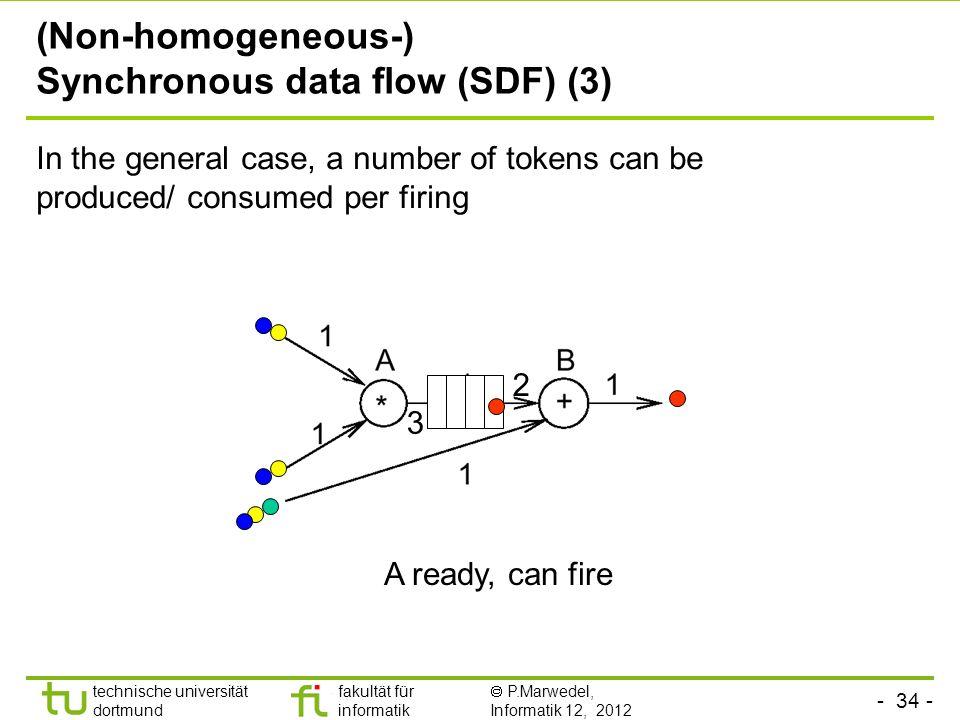 - 34 - technische universität dortmund fakultät für informatik P.Marwedel, Informatik 12, 2012 (Non-homogeneous-) Synchronous data flow (SDF) (3) In t