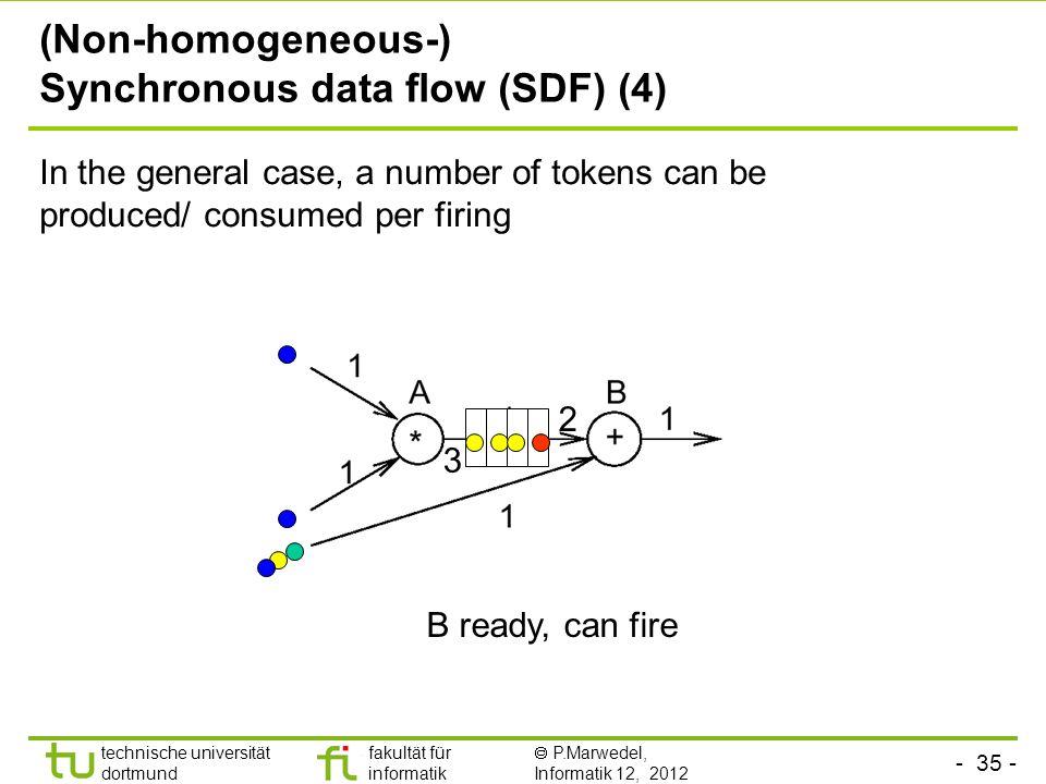 - 35 - technische universität dortmund fakultät für informatik P.Marwedel, Informatik 12, 2012 (Non-homogeneous-) Synchronous data flow (SDF) (4) In t