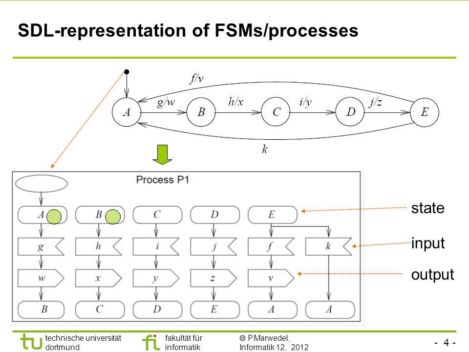 - 4 - technische universität dortmund fakultät für informatik P.Marwedel, Informatik 12, 2012 SDL-representation of FSMs/processes output input state