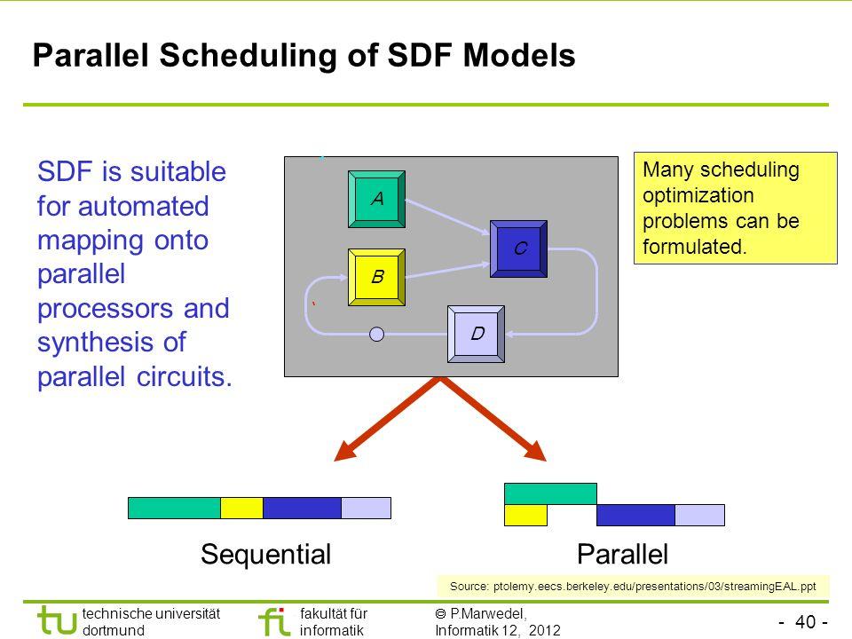 - 40 - technische universität dortmund fakultät für informatik P.Marwedel, Informatik 12, 2012 Parallel Scheduling of SDF Models A C D B SequentialPar