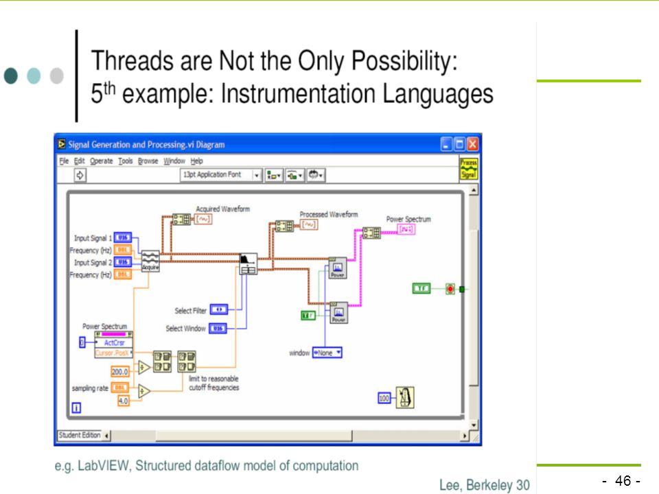 - 46 - technische universität dortmund fakultät für informatik P.Marwedel, Informatik 12, 2012