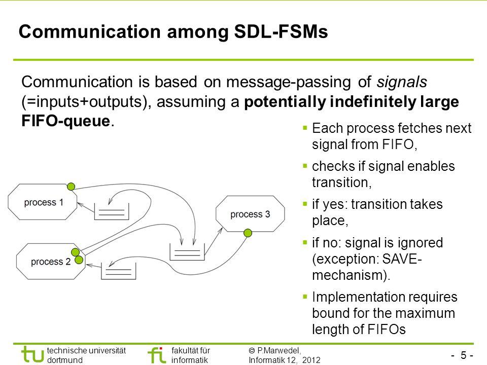 - 5 - technische universität dortmund fakultät für informatik P.Marwedel, Informatik 12, 2012 Communication among SDL-FSMs Communication is based on m