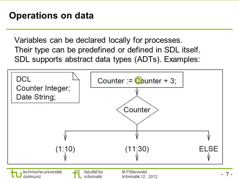 - 7 - technische universität dortmund fakultät für informatik P.Marwedel, Informatik 12, 2012 Operations on data Variables can be declared locally for