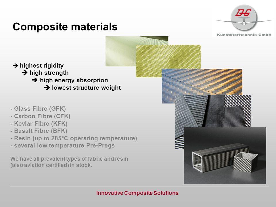 Composite materials Innovative Composite Solutions - Glass Fibre (GFK) - Carbon Fibre (CFK) - Kevlar Fibre (KFK) - Basalt Fibre (BFK) - Resin (up to 2