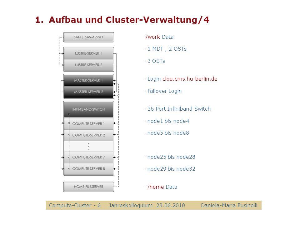 1. Aufbau und Cluster-Verwaltung/4 Compute-Cluster - 6Jahreskolloquium 29.06.2010 Daniela-Maria Pusinelli Stellt /work bereit -/work Data - 1 MDT, 2 O