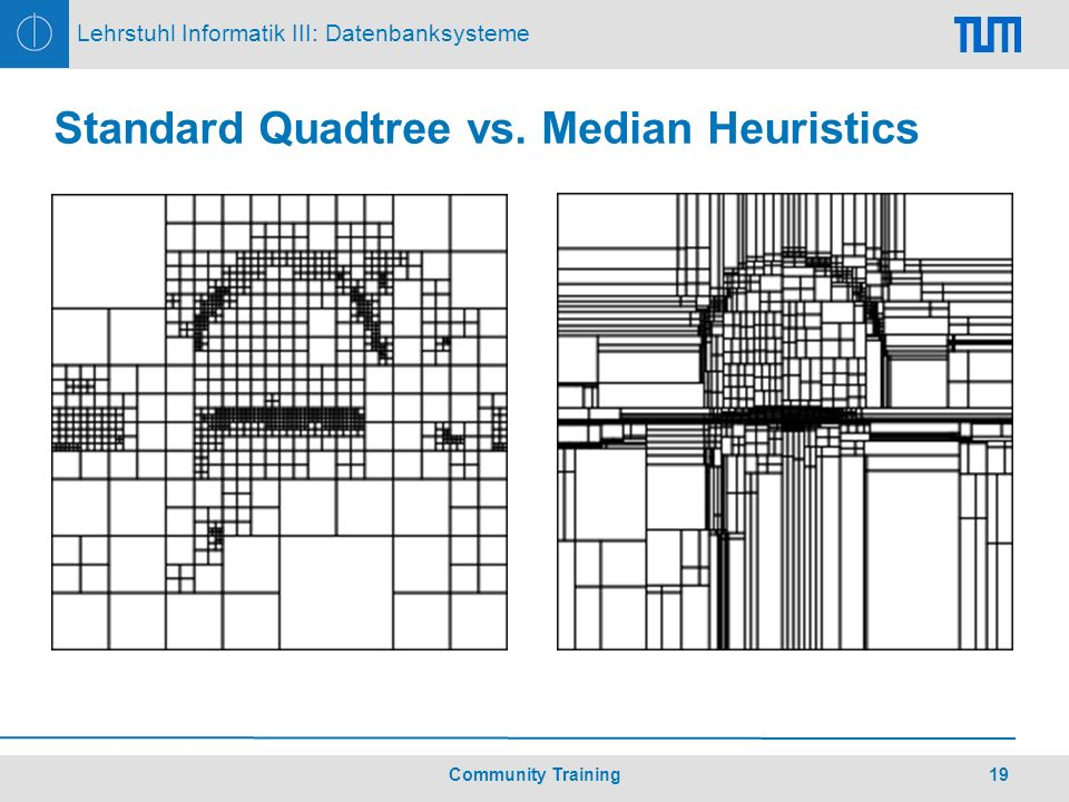 19Community Training Lehrstuhl Informatik III: Datenbanksysteme Standard Quadtree vs.
