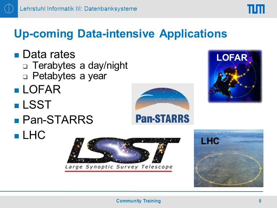 16Community Training Lehrstuhl Informatik III: Datenbanksysteme Evolution of the Partitioning Scheme 4096 partitions8192 partitions16384 partitions
