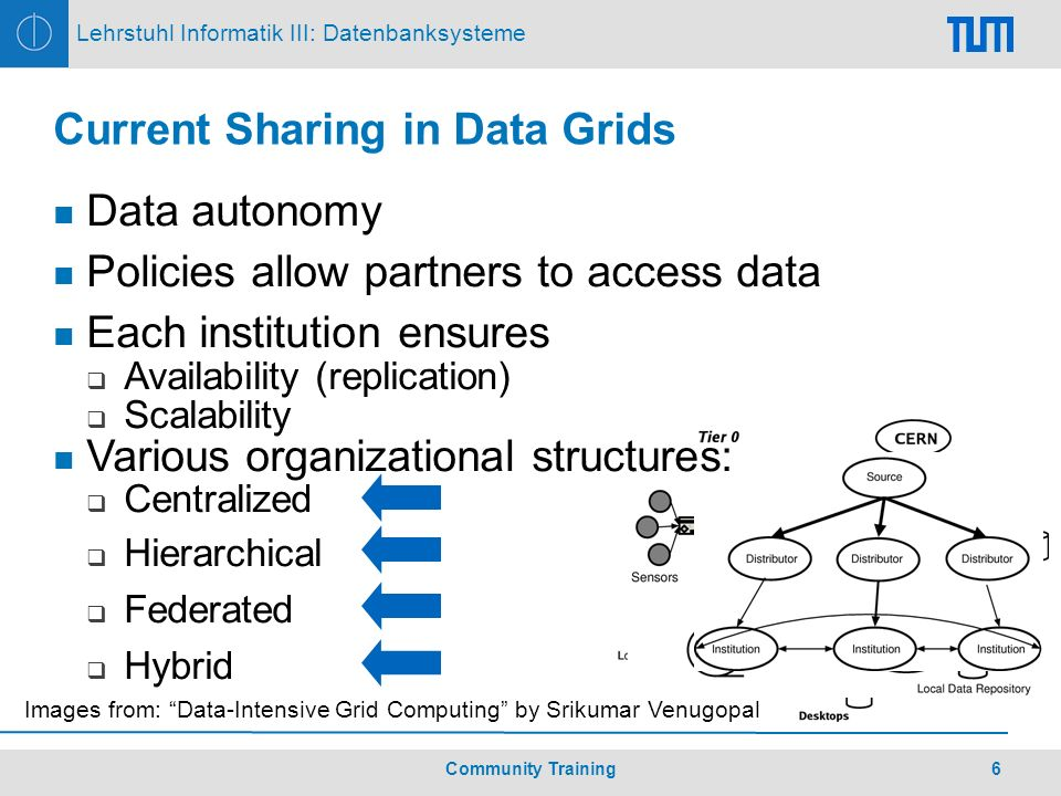 6Community Training Lehrstuhl Informatik III: Datenbanksysteme Current Sharing in Data Grids Images from: Data-Intensive Grid Computing by Srikumar Venugopal Data autonomy Policies allow partners to access data Each institution ensures Availability (replication) Scalability Various organizational structures: Centralized Hierarchical Federated Hybrid