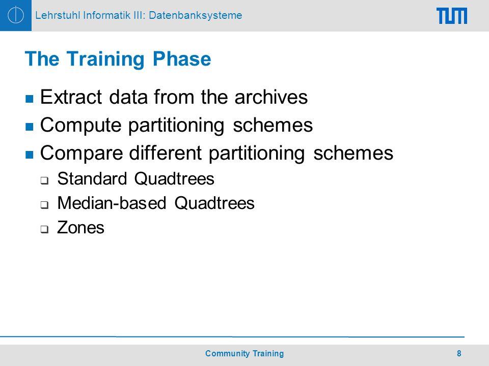9Community Training Lehrstuhl Informatik III: Datenbanksysteme Quadtrees Well-known index structure Recursive decomposition Adaptive to data resolution