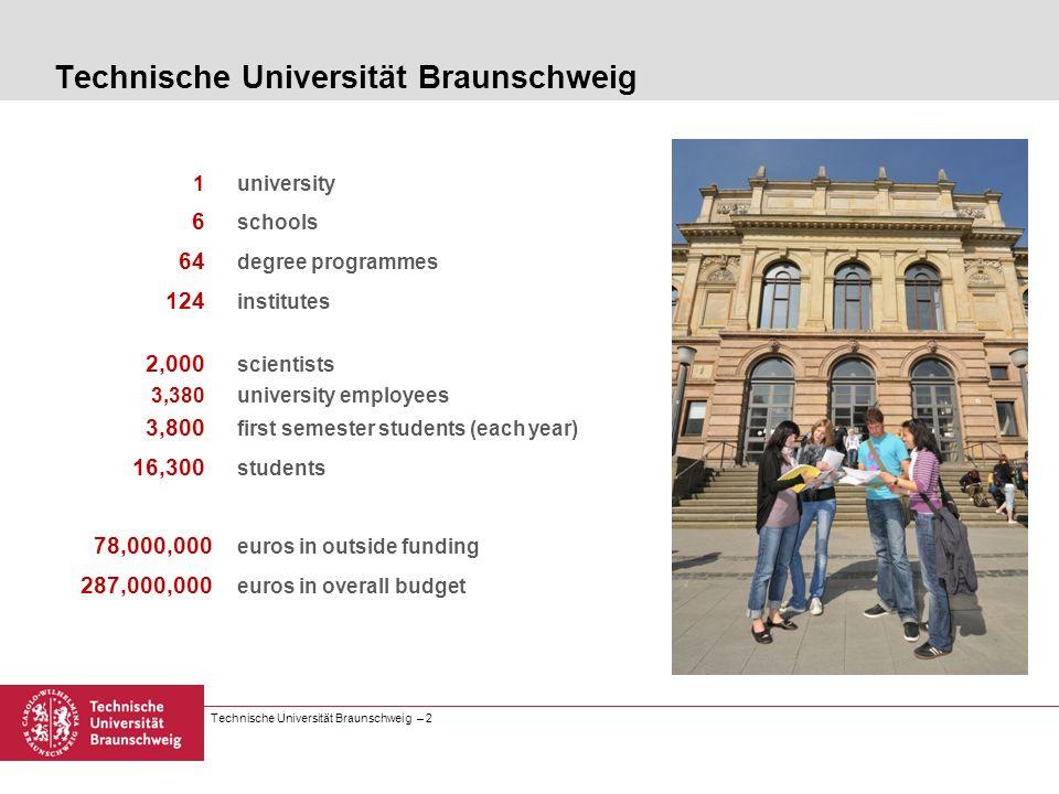 Technische Universität Braunschweig – 2 Technische Universität Braunschweig 1university 6 schools 64 degree programmes 124 institutes 2,000 scientists